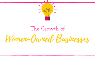 The Growth of Women-Owned Businesses